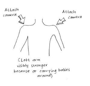 Shoulder Camera